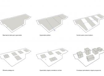 Parc concept diagrams