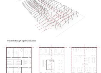 Police station circular design, future proof design, flexibility